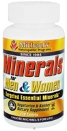 Minerals for Men & Women