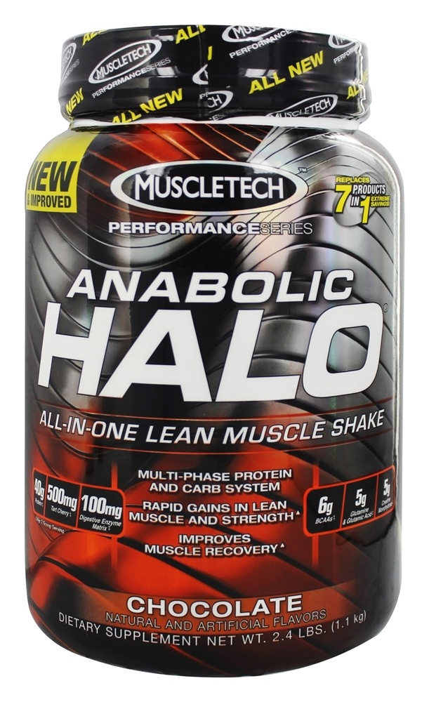 Anabolic halo results