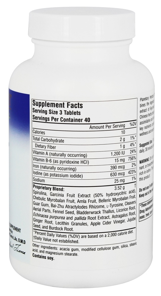 Best thyroid supplements for weight loss image 5