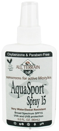 Zoom View - AquaSport Spray