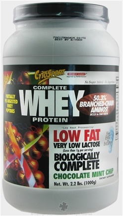 DROPPED: Cytosport - Complete Whey Protein Low Fat Chocolate Mint Chip - 2 lbs.