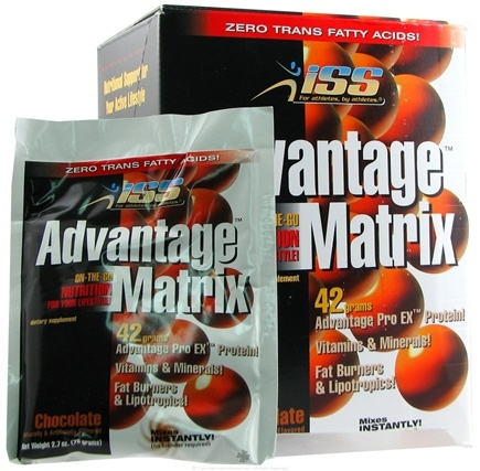 Zoom View - Advantage Matrix