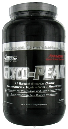 Zoom View - Glyco Peak