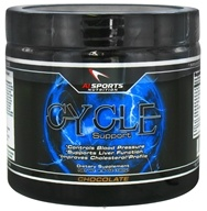 AI Sports Nutrition - Cycle Support Chocolate - 6.5 oz. CLEARANCE PRICED