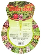 Sproutman - Sprout Dial Chart, from category: Health Foods