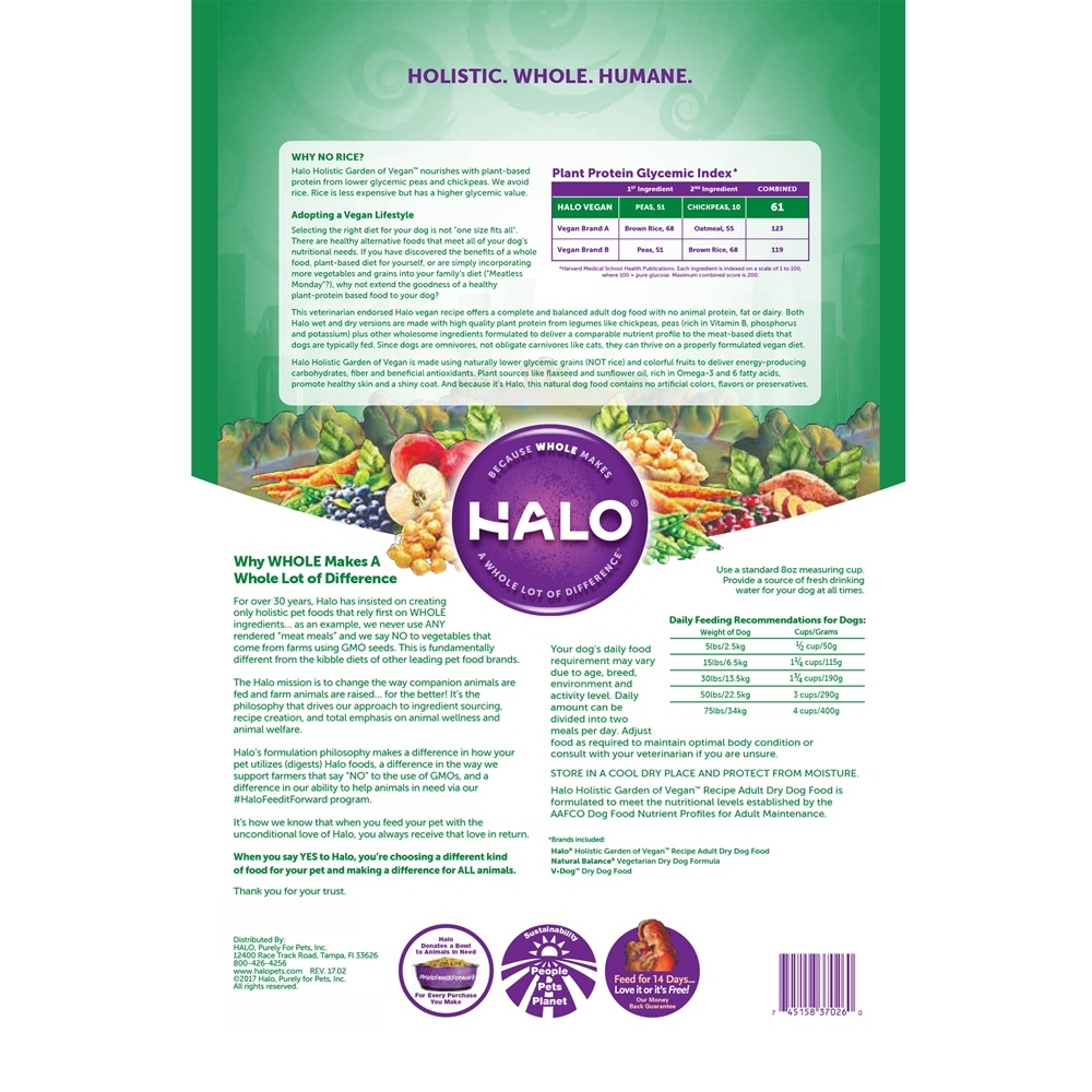 Halo Vegan Dog Food Review
