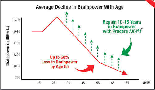 Improve left brain activity picture 4